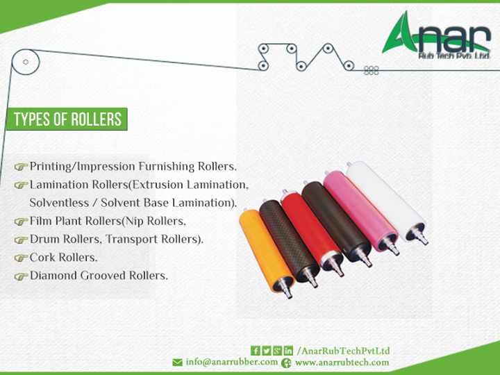 Anar Rub Tech,  Types, Rollerrs, AnarRubTechPvtLtd