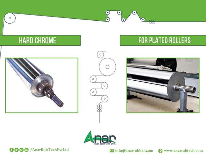 More to know about hard chrome plated roller  Hard chrome plated roller manufactured by Anar Rub Tech has a huge base of industrial customers due to its excellent efficiency and powerful appearance. Our plated rollers have plating of varied materials as per the demand of the customer. Our experts have a thorough understanding of the industries where the products would be used, so keep the precision and quality as their utmost focus. Trust our work as we are amongst the most popular hard chrome plated roller exporters.   #HardChromePlatedRoller #HardChromePlatedRollers #ManufacturerofHardChromePlatedRoller #ExportersofHardChromePlatedRoller #SuppliersofHardChromePlatedRollers  w: http://anarrubtech.com E: marketing@anarrubber.com M: +91 9825405265
