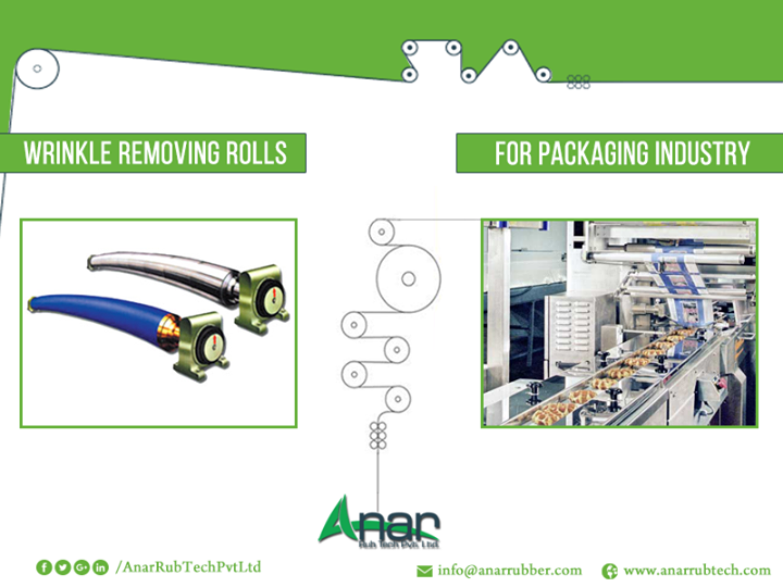 Anar Rub Tech -Wrinkle Removing Rolls  Wrinkle removing rolls are used widely in packaging industry. Because of their superior features and great quality, these products have heavy demand not only in domestic market but also the international market. Anar Rub Tech, based in Ahmedabad, is the best known wrinkle removing rolls manufacturer in India. You can select from the three varieties i.e. Rubber Grooved Spreader Roller, Polyband expander and Rubber Expander Roller.  #WrinkleRemovingRolls #ManufacturerOfWrinkleRemovingRolls #ExportersOfWrinkleRemovingRolls #ManufacturerofRubberExpanderRoller #ManufacturerPolybandExpander  #ExportersofRubberExpanderRoller #ExportersPolybandExpander #BestManufacturerWrinkleRemovingRolls #BestExportersPolybandExpander #BestManufacturerRubberExpanderRoller w: http://anarrubtech.com E: marketing@anarrubber.com M: +91 9825405265