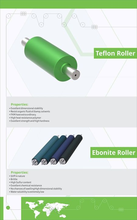 Anar Rubtech Pvt. Ltd. is leading manufacturer of Teflon Roller & Ebonite Roller for Textile Industry. Properties of Teflon Roller:-  - Excellent dimensional stability - Resist organic fluid oil & solvents - FKM have extra ordinary. - High heat resistance polymer - Excellent strength and high hardness Properties of Ebonite Roller:- - Stiff in nature - Brittle - High Sulfur content - Excellent chemical resistance - No chances of swelling - High dimensional stability - Water solubility is extremely low visit us at 10th India International Textile Machinery Exhibition, India ITME 2016 @ Mumbai - Hall No 2A, Stall No F10 - 03rd to 08th December 2016 #TeflonRoller #EboniteRoller #TeflonRollermanufacturer #EboniteRollermanufacturer #TeflonRollerforTextileIndustry #EboniteRollerforTextileIndustry #BestTeflonRollermanufacturer #BestEboniteRollermanufacturer #TeflonRollersupplier #EboniteRollersupplier #IndiaInternationalTextileMachineryExhibition w: http://anarrubtech.com/ E: marketing@anarrubber.com M: +91 9825405265