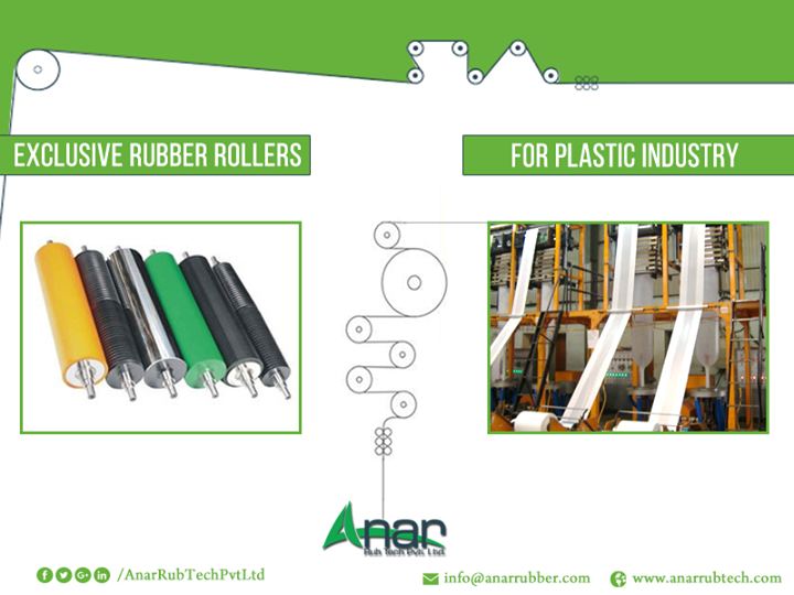 Exclusive Rubber Rollers for Plastic Industry