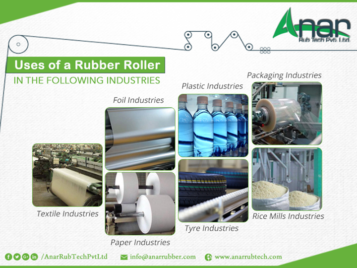 Uses of a rubber roller