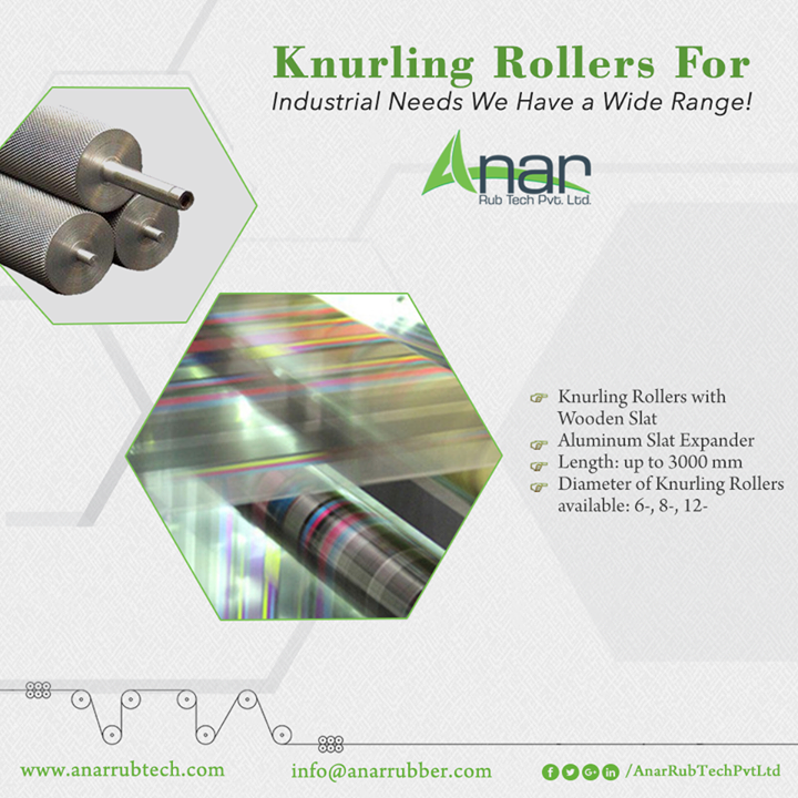 Knurling Rollers For Industrial Needs We Have a Wide Range
