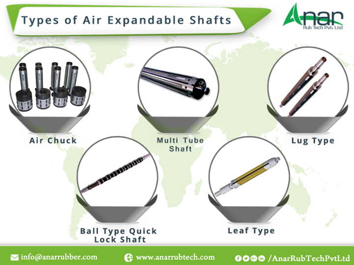 Types of Air Expandable Shafts