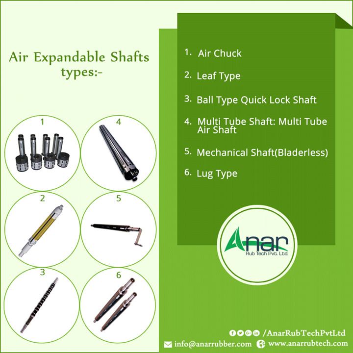 Air Expandable shafts Types #AirChuck #LeafType #BallTypeQuickLockshaft #Multitubeshaft #Mechanical w:http://anarrubtech.com/