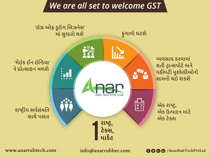 GST is set to hit the nation from 1st of July and we are also all set to welcome it with honor. With GST, there will be uniformity among all and soon will be a corruption-free nation #GST #GSTRollout #LugTypeAirExpandableShaftManufacturers   #LeafTypeAirExpandableShaftManufacturers   #PURollersManufacturers
