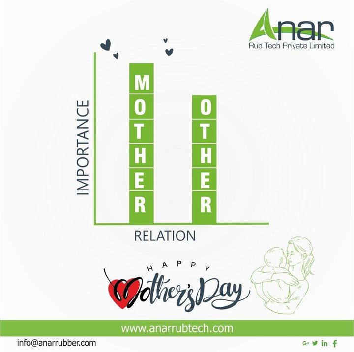 Motherhood is the biggest gamble in the world. It is the glorious life force. It's huge and scary – it's  an act of infinite optimism. Happy Mother's Day!! #happymothersday #rubberroller #anarrubtechpvtltd #rubbersleeves #rubberexpander #rubberproducts #stayhome #staysafe