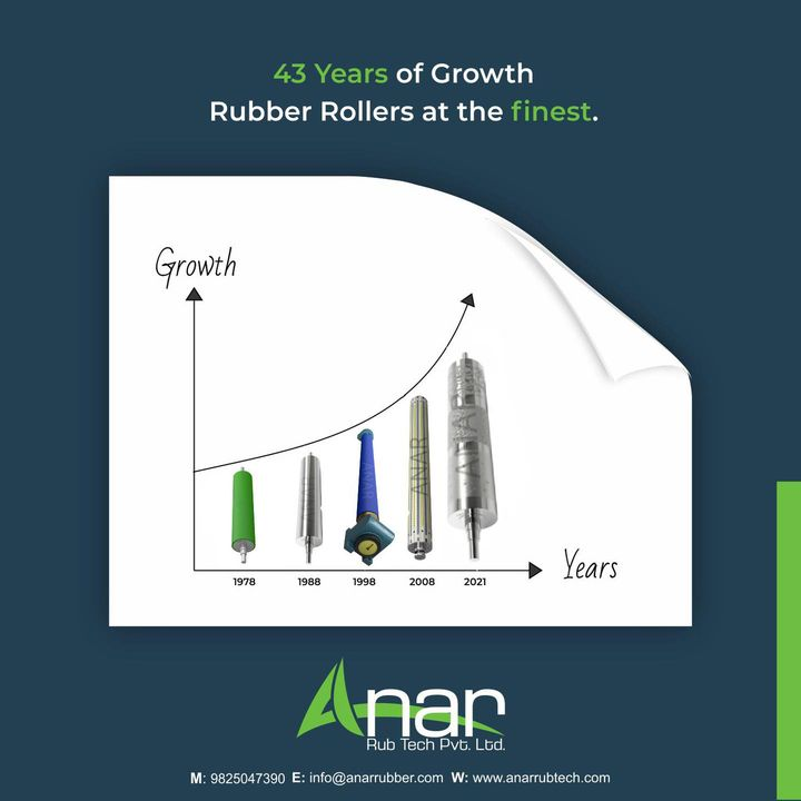 Reaching Great Heights while setting standards for the industry.   Visit us at anarrubtech.com or message us to know more.  #rubberroller #rubbersleeve #airshaft #safetychuck #bowroller  #bananaroller  #rubberexpander #embossingroller #manufacturingindustry #plasticindustries #paperindustry #textileindustry #polyester #rollers #dyeing #anarrubtechpvtltd #equipments #equipmentsupplier #rubberindustry #rubberproducts #topicalspot #topicalspot #socialsamosa